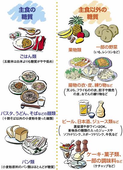 soyscare_kg-diet_04